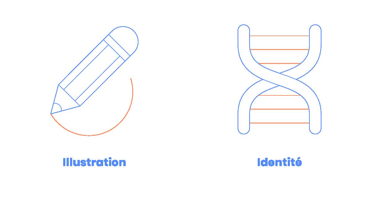 design graphique en cevennes- Picto ou icon représentant les expertises de Cleo studio : l'illustration et l'identité visuelle